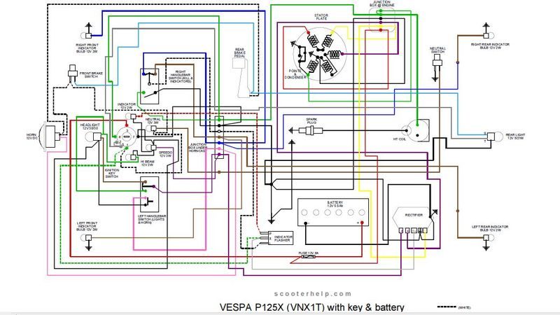 Vespa P125x Wiring Diagram - basic electrical wiring theory on