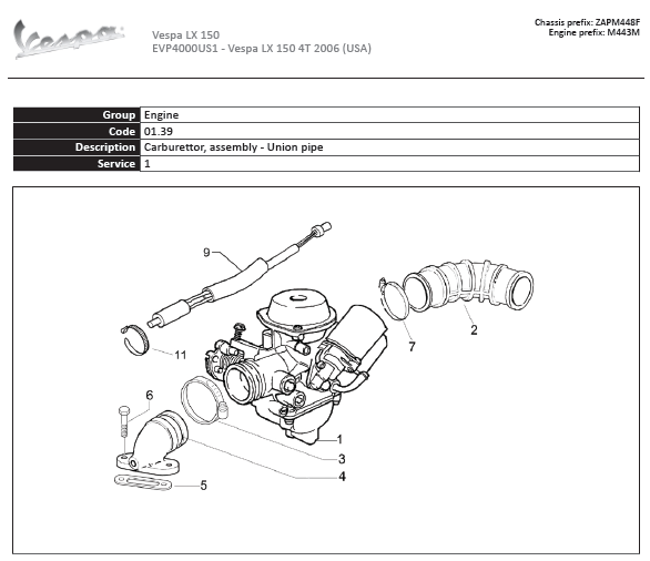 Vespa Et4 Wiring Diagram Pdf : Vespa et exploded diagram free engine image for