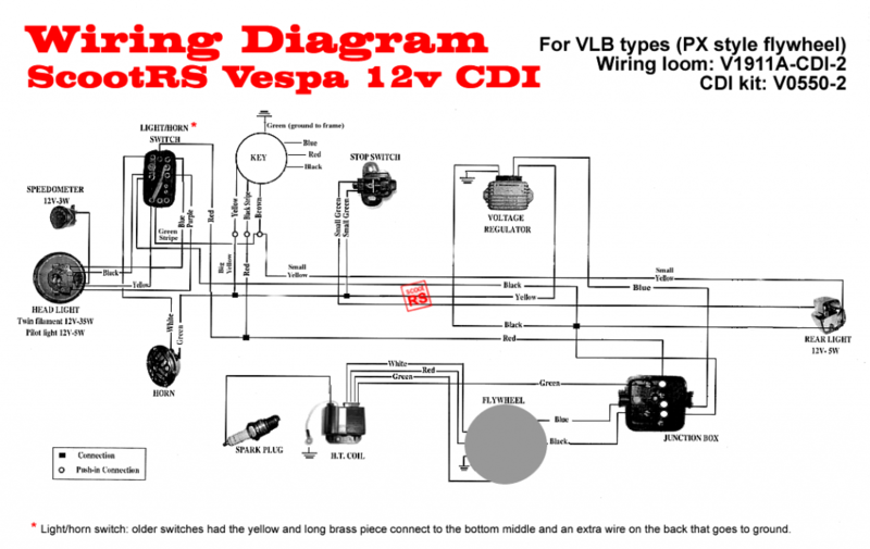vbb wiring diagram vespa vbb wiring diagram
