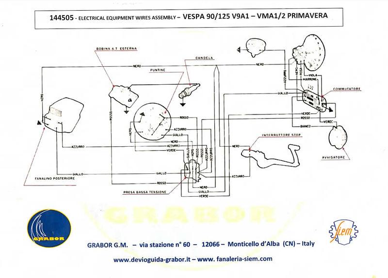 Modern Vespa : Wiring help- confused! on vespa clock, vespa frame diagram, vespa accessories, scooter battery wire diagram, vespa dimensions, vespa sprint wiring, vespa motor diagram, vespa stator diagram, vespa 150 wiring, vespa parts diagram, electric scooter diagram, vespa v50 wiring, vespa engine, vespa switch diagram, vespa seats,