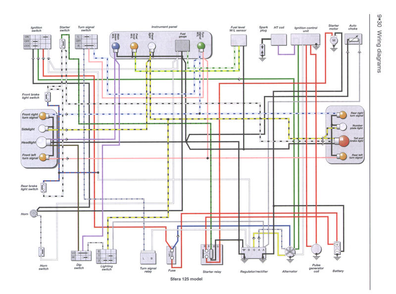 sfera_125_model_324 p200 wiring diagram battery diagrams wiring diagram ~ odicis vespa wiring diagram at edmiracle.co