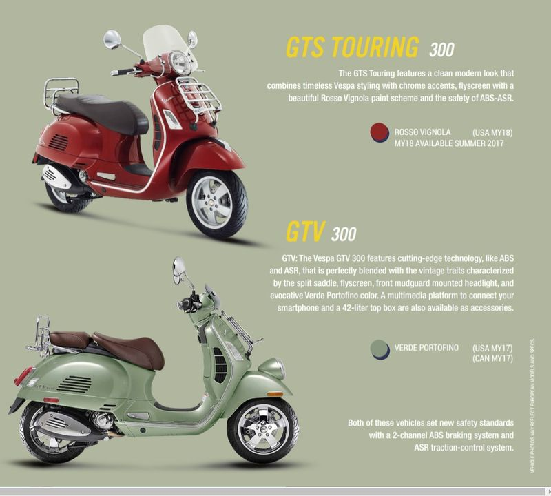 modern vespa semi noob pre noob gts 300 touring questions. Black Bedroom Furniture Sets. Home Design Ideas