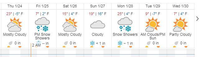 forecast..JPG