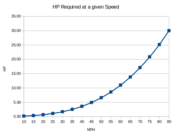 HP_at_speed.png