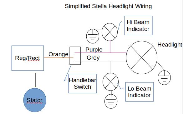 Stella headlight.png