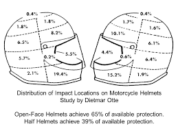Helmet Impact study.png