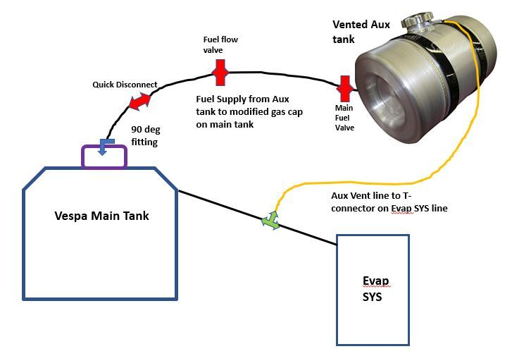 Vespa Aux tank design.JPG