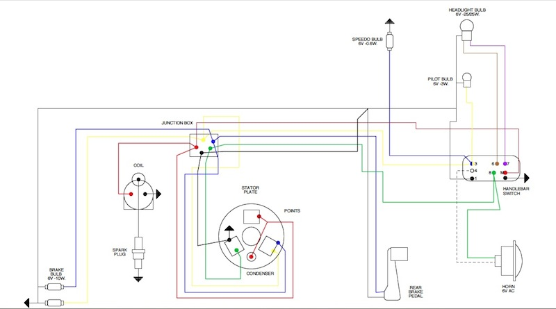 Vespa Allstate Wiring Diagram : Modern vespa yes i am an idiot but you can help