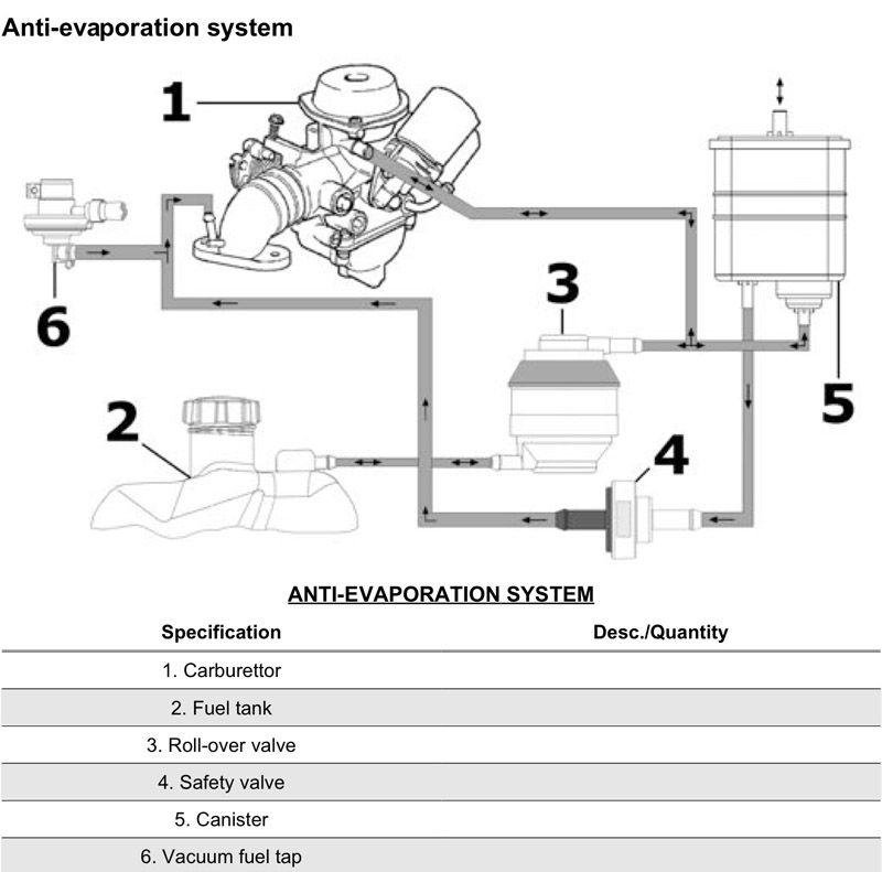 LX150 evap_diagram.jpg