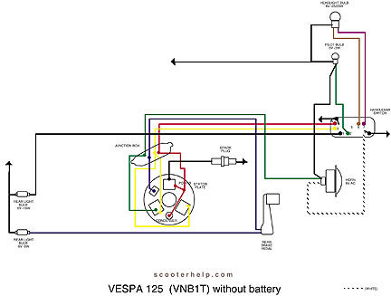 modern vespa 1964 vnb wiring question rh modernvespa com Old Light Switch Wiring Old Light Switch Wiring
