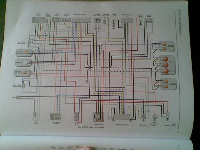 modern vespa advice please wiring zip50 cat et2 engine rh modernvespa com vespa et2 50 wiring diagram