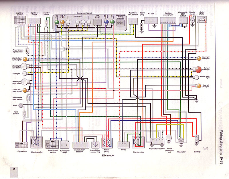 Vespa p wiring diagram lx