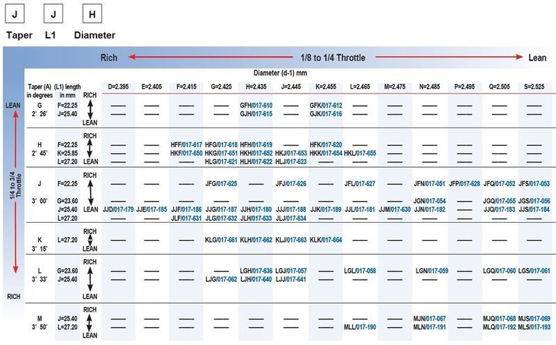 keihin pwk chart.jpg