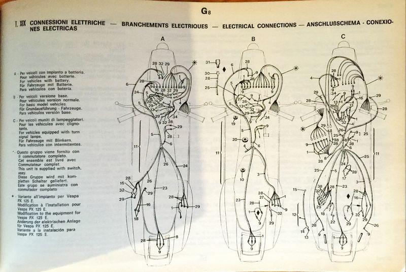 Wiring diagram for vespa p e