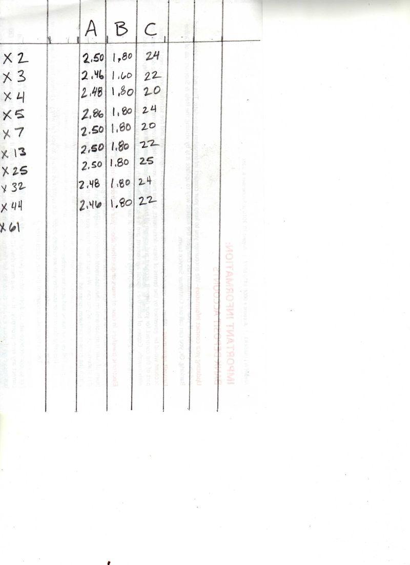 needle chart139.jpg