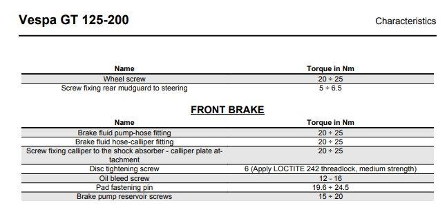 gt200-disc-torque.jpg