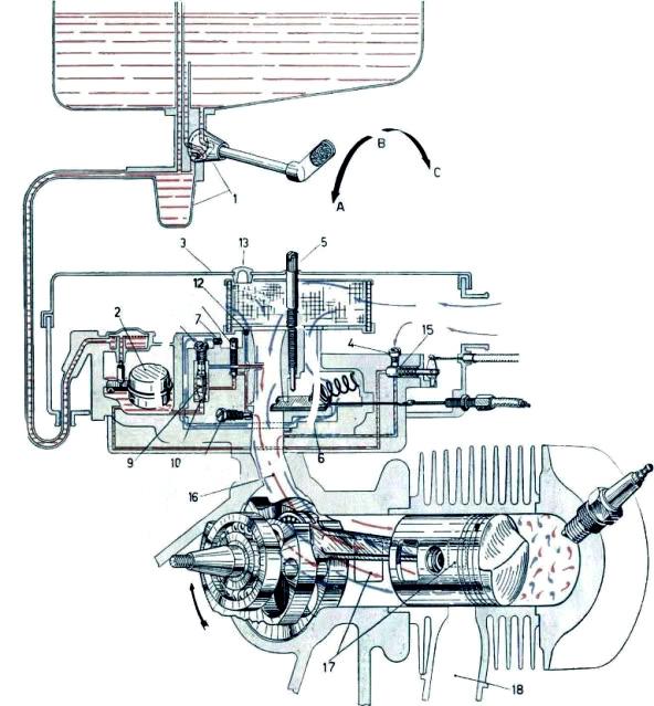 Modern Vespa : Mixture screw adjustment, got a good link?