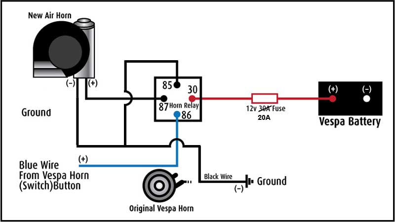 mrfubes_stebel_installation_107 dual horn wiring diagram air horn relay \u2022 free wiring diagrams Train Horn Wiring Diagram at couponss.co