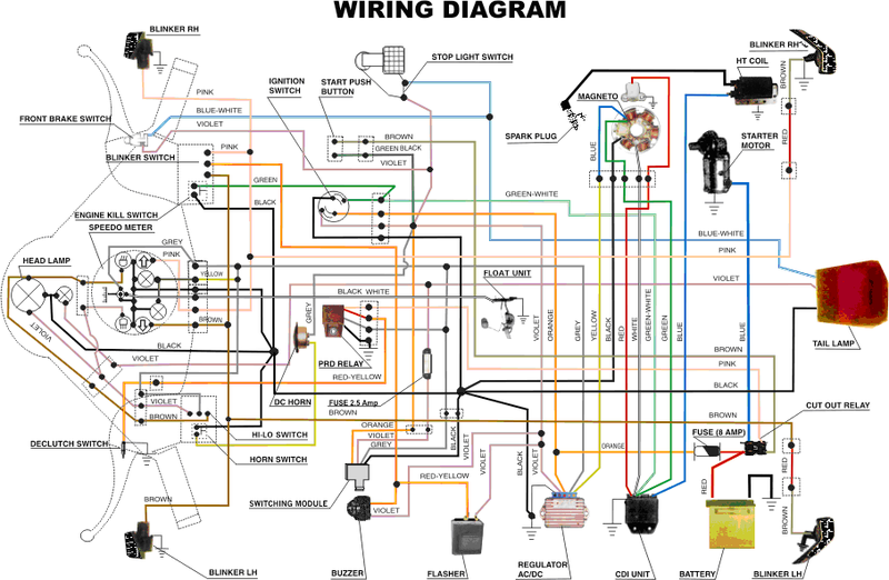 Modern Vespa today i more scooter bollox – Ruckus Wiring Diagram For Battery