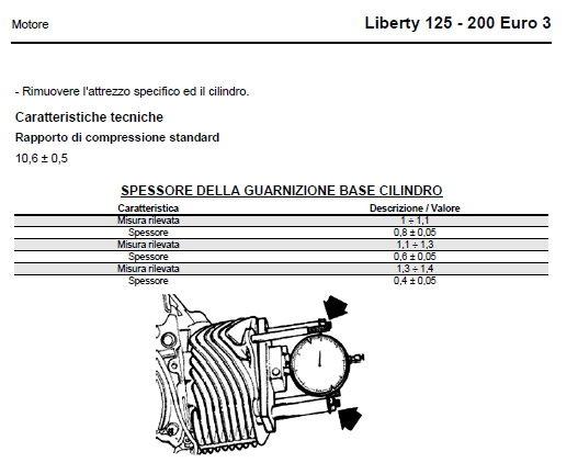 libery 125 - 200.jpg