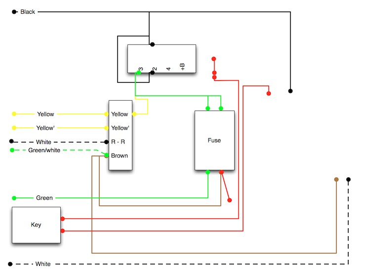 Vespa Stator Wiring Diagram : Vespa gt wiring diagram stator