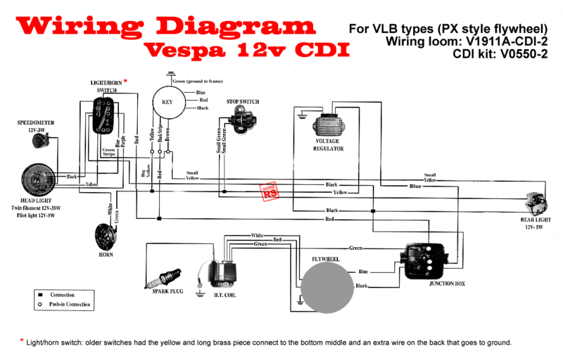 modern vespa wiring diagram p150 into a sprint vespa px 150 wiring diagram at Vespa Wiring Diagram