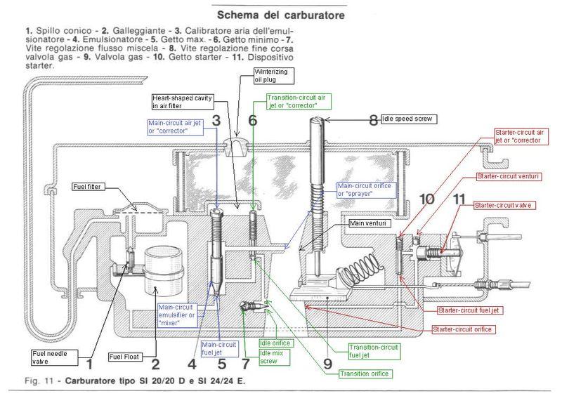 vespa carburetor diagram modern    vespa    2005    vespa    px150 carb removal issue  modern    vespa    2005    vespa    px150 carb removal issue