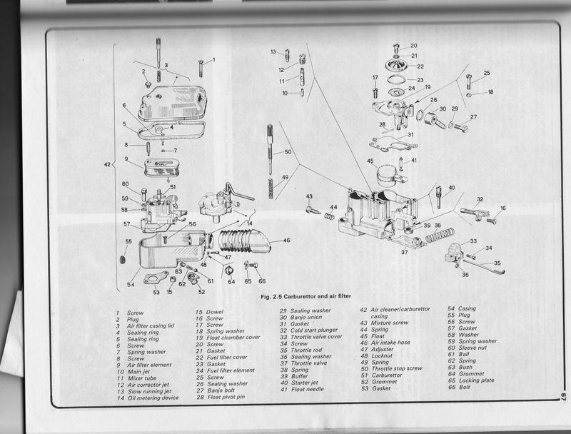 vespa carburetor diagram modern    vespa       vespa    p 150 x    carburetor    jets  modern    vespa       vespa    p 150 x    carburetor    jets