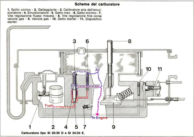 SI Carb Diagram 2.jpg