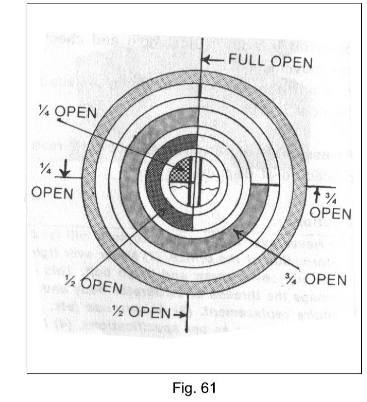 Stella Service Manual Carb Tuning.jpg