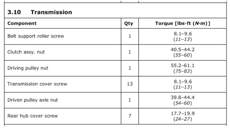 35 Re-Assembly Shop Manual torque values.JPG