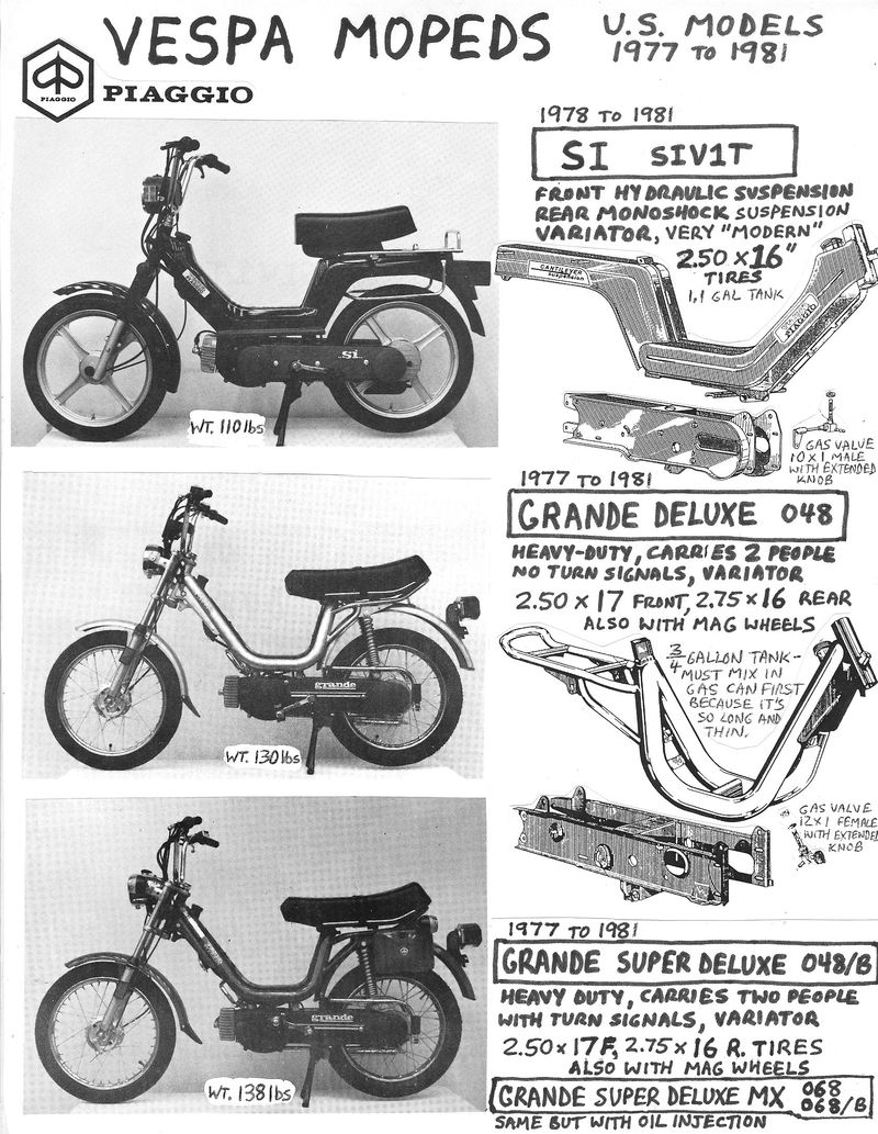 Vespa Bravo Moped Wiring Diagram Libraries Vbb Libraryinfo 5