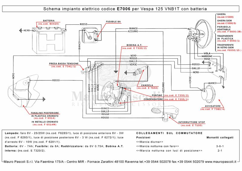 vnb_wiring_diagram_with_battery_18667 modern vespa 1964 vnb wiring question vespa wiring diagram at edmiracle.co