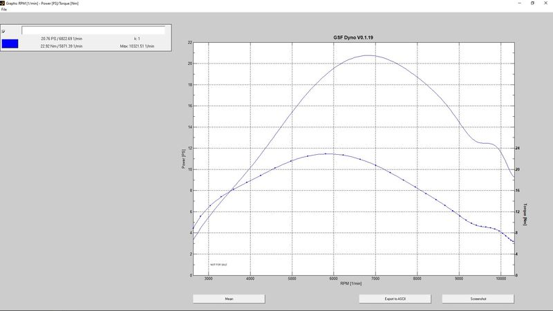 Chandlerman's Output Curves with Filter - '2'.jpg
