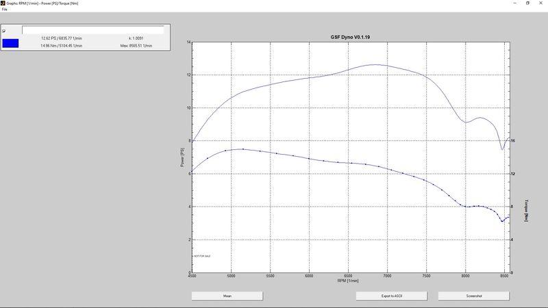 CM Output Graph after front sheet details added but without drag etc adjustment..jpg