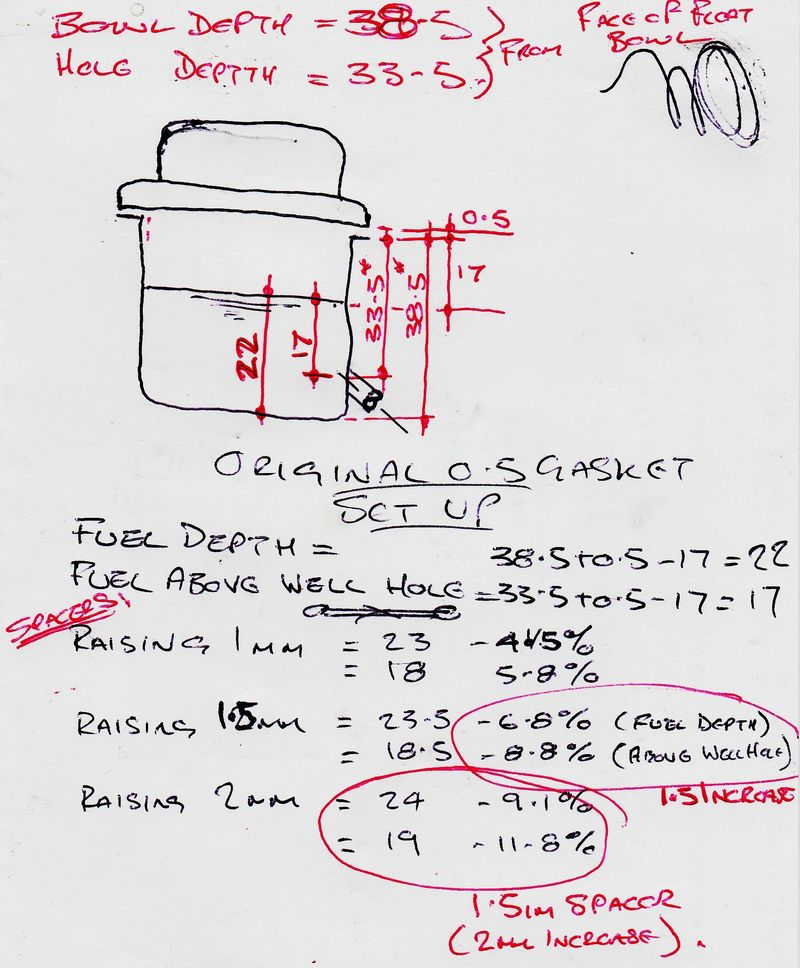 fuel depth percentage increase with spacer.jpg