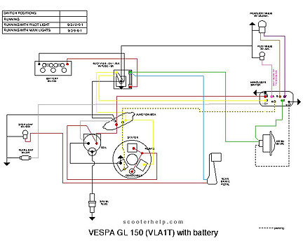 modern vespa wiring of trapezoid headlight rh modernvespa com Vespa P125X Wiring-Diagram Vespa P200 Wiring-Diagram