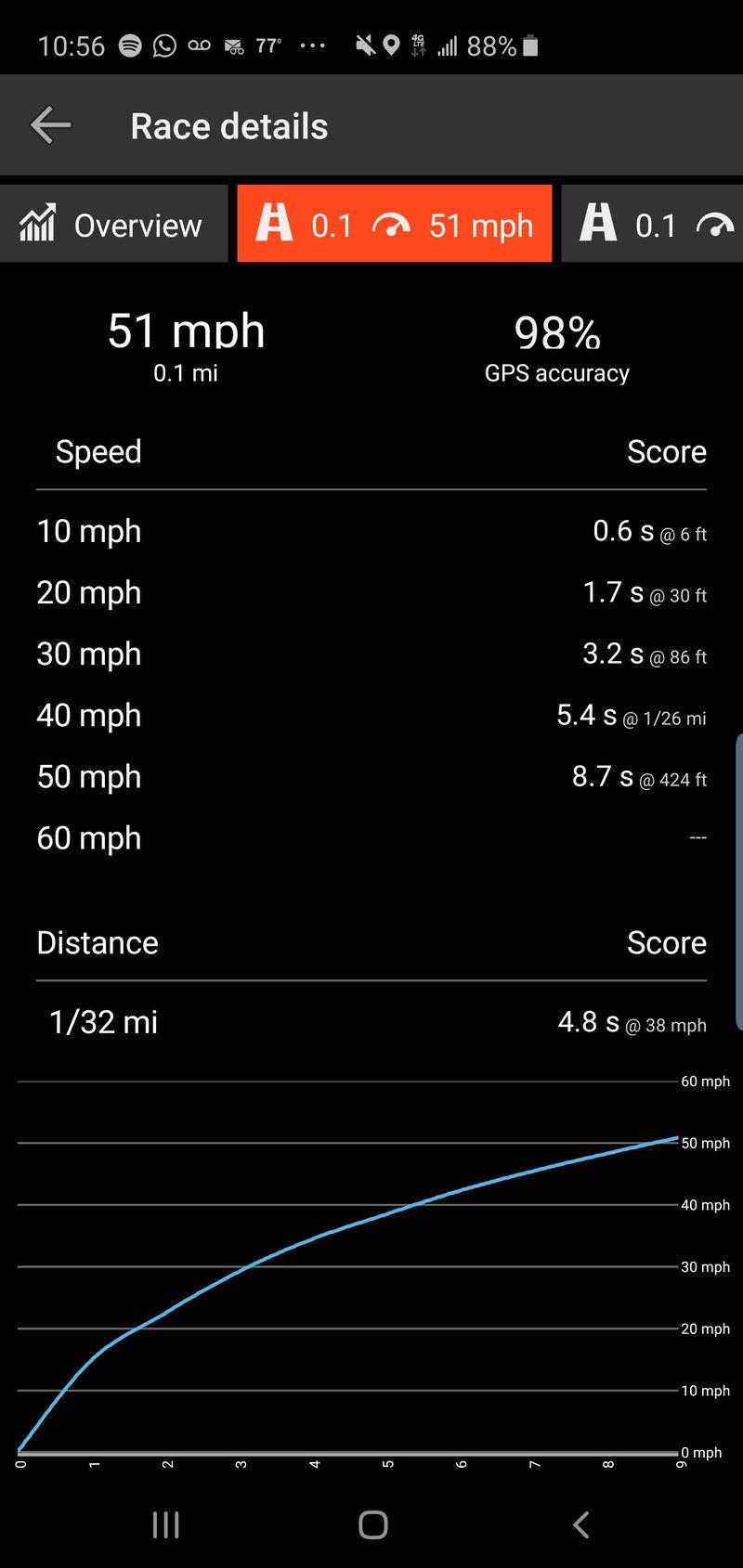 Screenshot_20190525-105622_Drag Racer.jpg