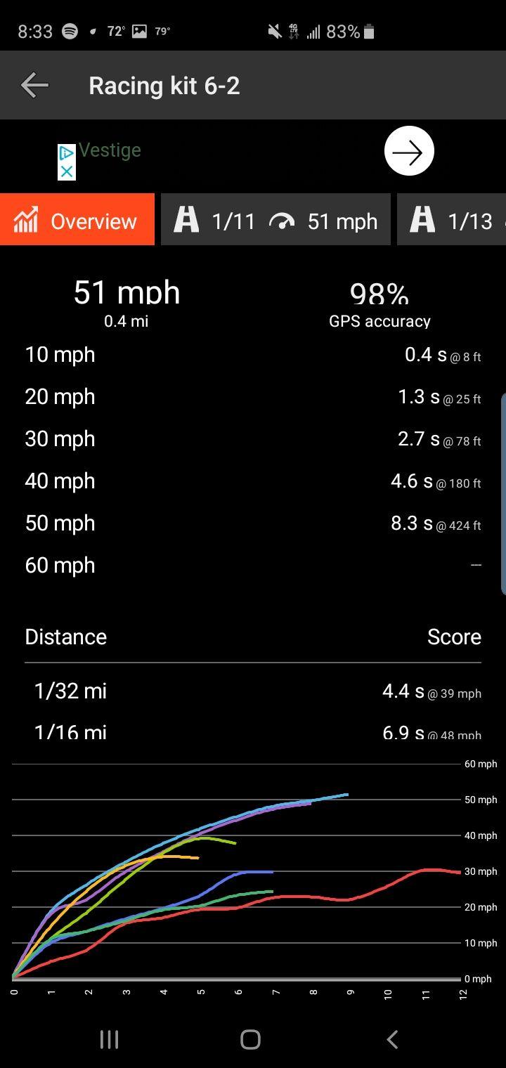 Screenshot_20190602-083342_Drag Racer.jpg