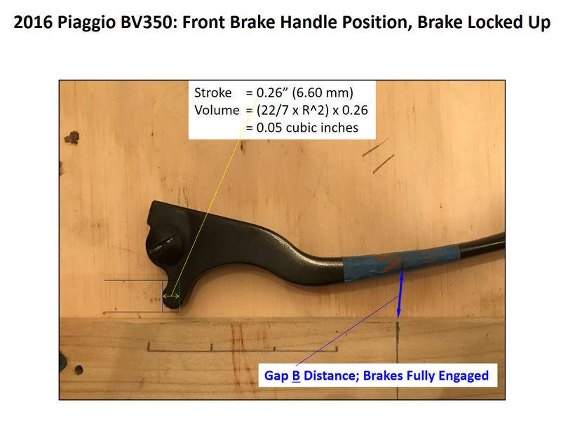 3. Brake 6a.jpg