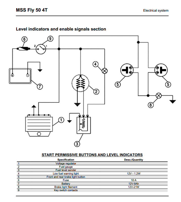 panel diagram electrical with Topic118690 on Topic118690 moreover Fmea Analysis likewise 94 98 Mustang Air Conditioning Vacuum Controls Diagram as well Need Help Low Fuel Pump Voltage 2799933 together with Eberspacher Airtronic D2 Kit 12 Volt With Silencer.