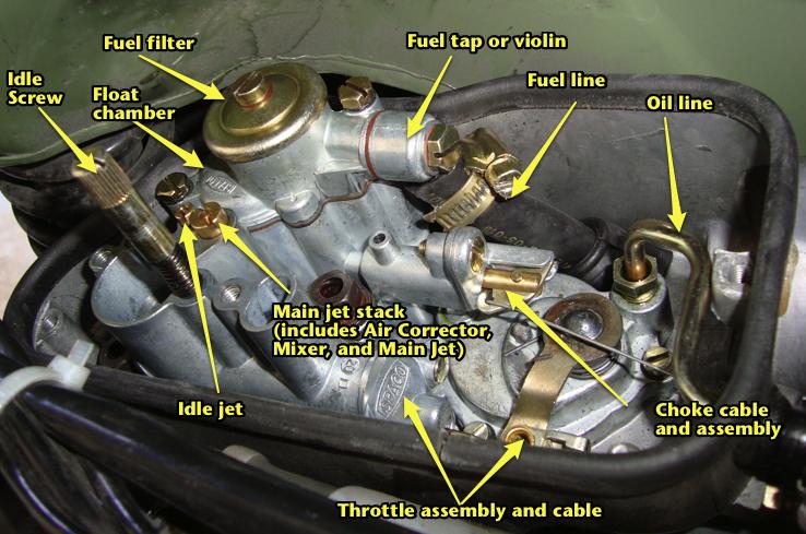 vespa carburetor diagram modern    vespa    problems with  boggy  carb   modern    vespa    problems with  boggy  carb