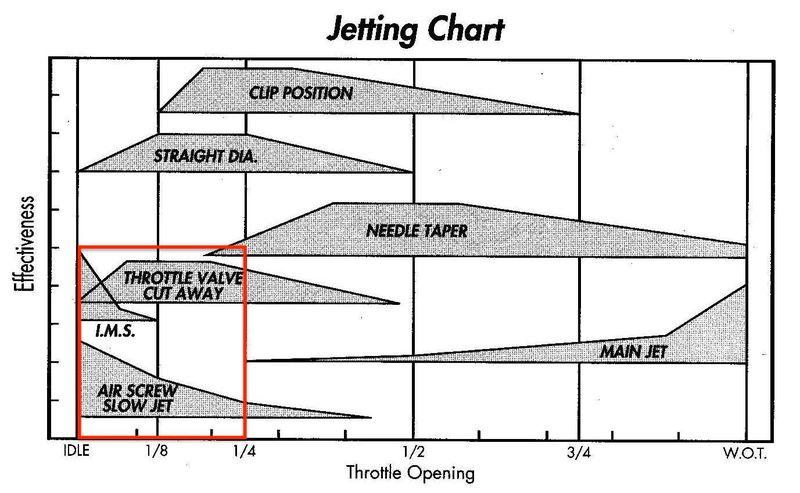 jet-chart.jpg
