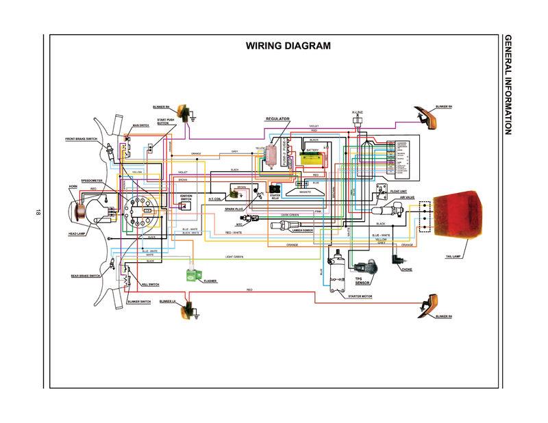 wiringdiagram_-Stella_AUTOMATIC_125.jpg