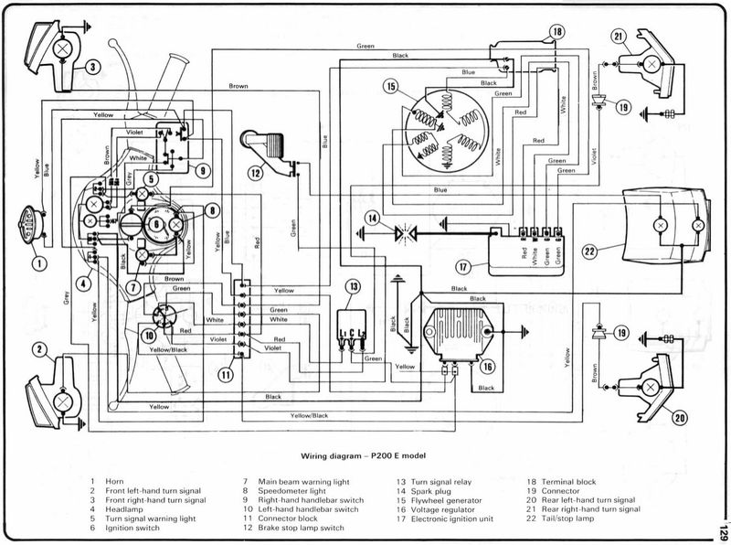 vespa_p200_e_model_wiring_diagram_13106 modern vespa greetings and hello! and help too, if anyone can vespa p125x wiring diagram at aneh.co
