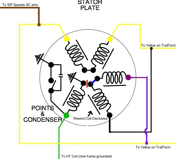 Motorcycle Stator Coil Function hobbiesxstyle