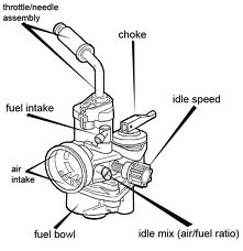 2 stroke phase diagram 2 stroke carburetor diagram modern vespa : 2-stroke carburetor set-up technique #14