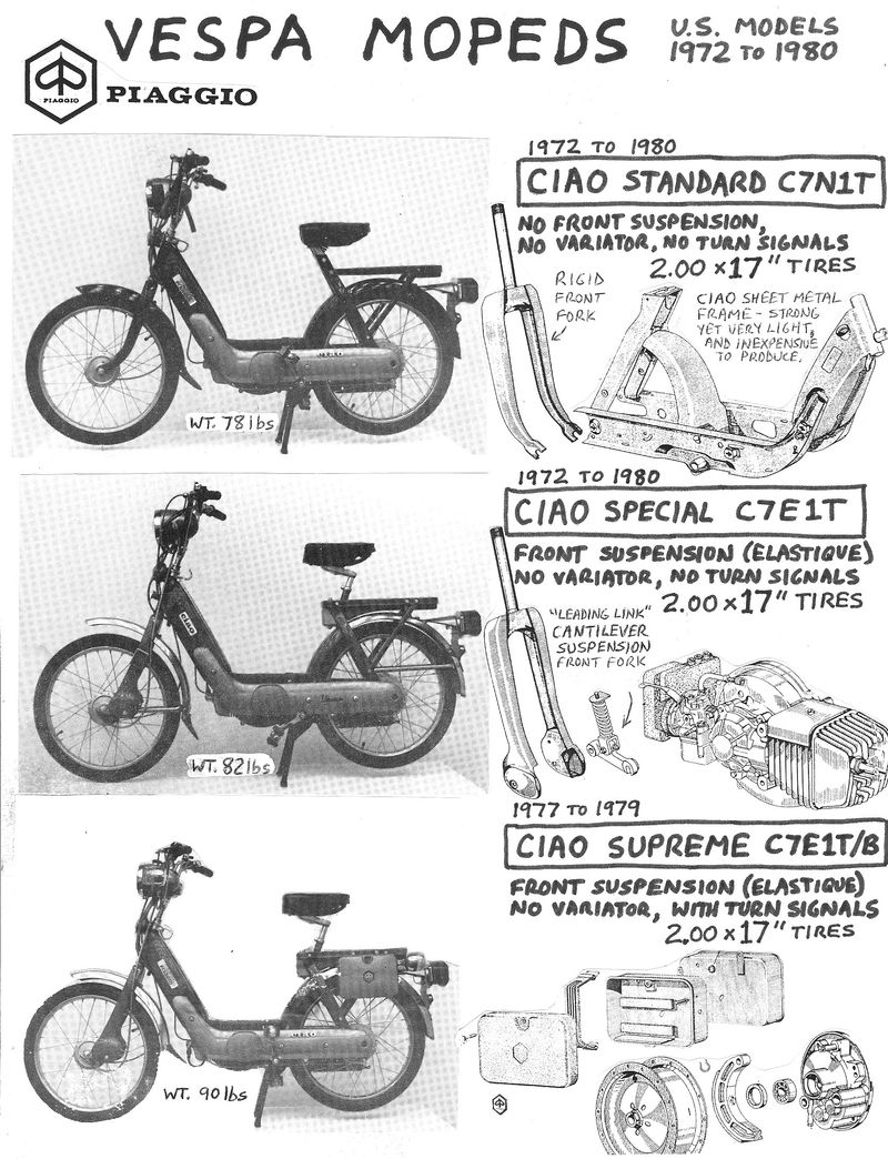 Vespa Bravo Moped Wiring Diagram Libraries Vbb Modern Curiousinfo 2
