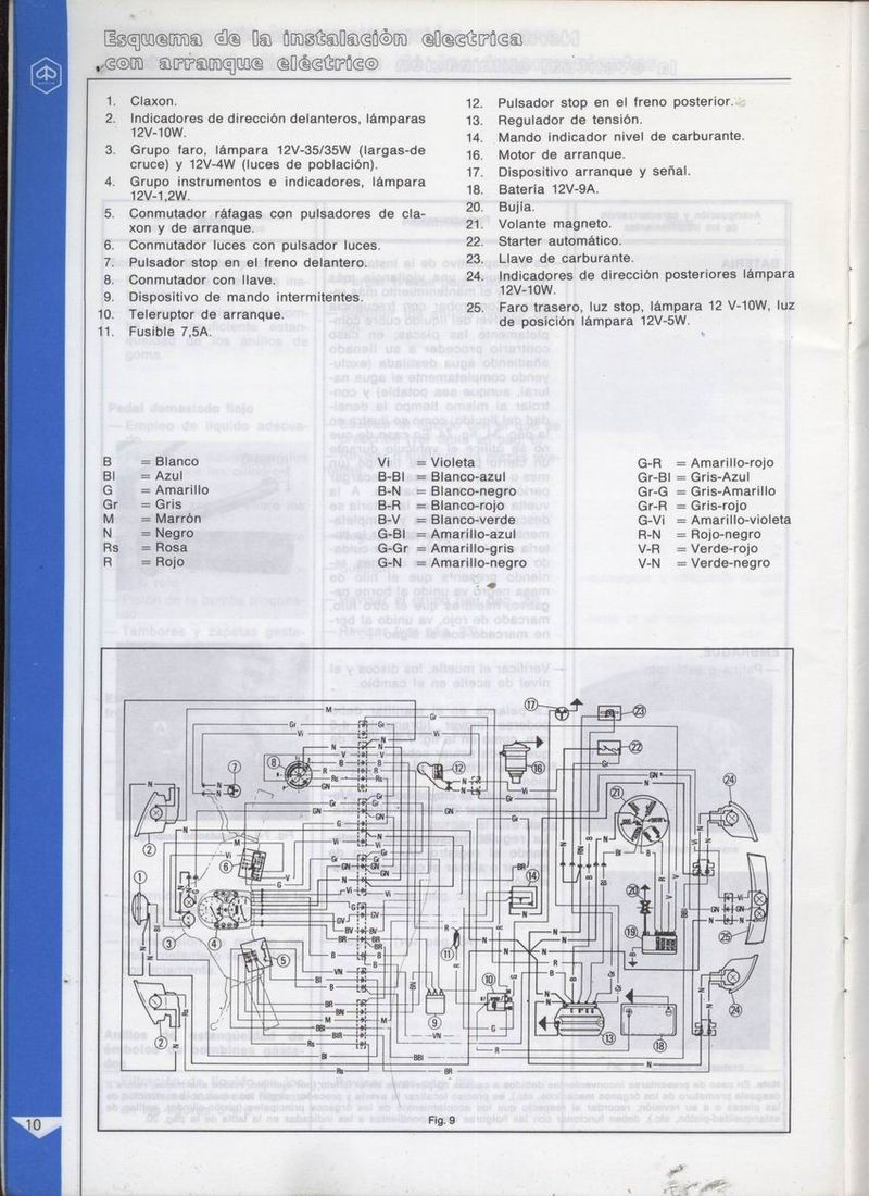 Vespa Cosa Wiring Diagram Bookmark About Corsa Modern Typical Rpm On P Px200 Rh Modernvespa Com Gts 250 Gt200 Ignition